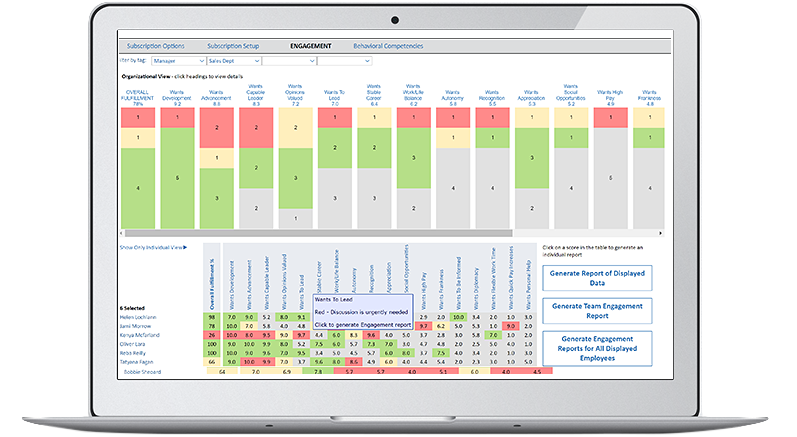 organizational analytics - engagement